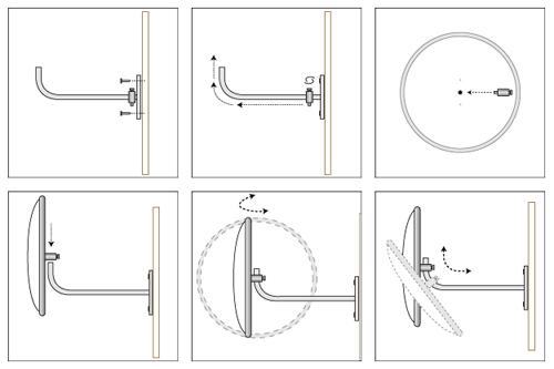 Indoor Standard Convex Mirrors