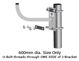 Outdoor DeLuxe U-Bolt Assembly